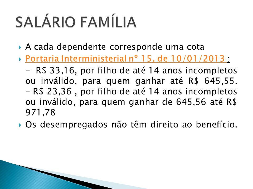 A cada dependente corresponde uma cota Portaria Interministerial nº 15, de 10/01/2013 : Portaria Interministerial nº 15, de 10/01/2013 - R$ 33,16, por