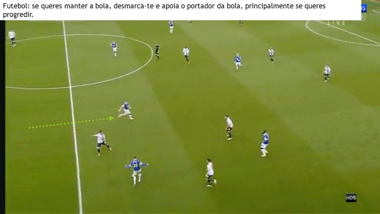 Futebol: se queres manter a bola, desmarca-te e apoia o portador da bola, principalmente se queres progredir.