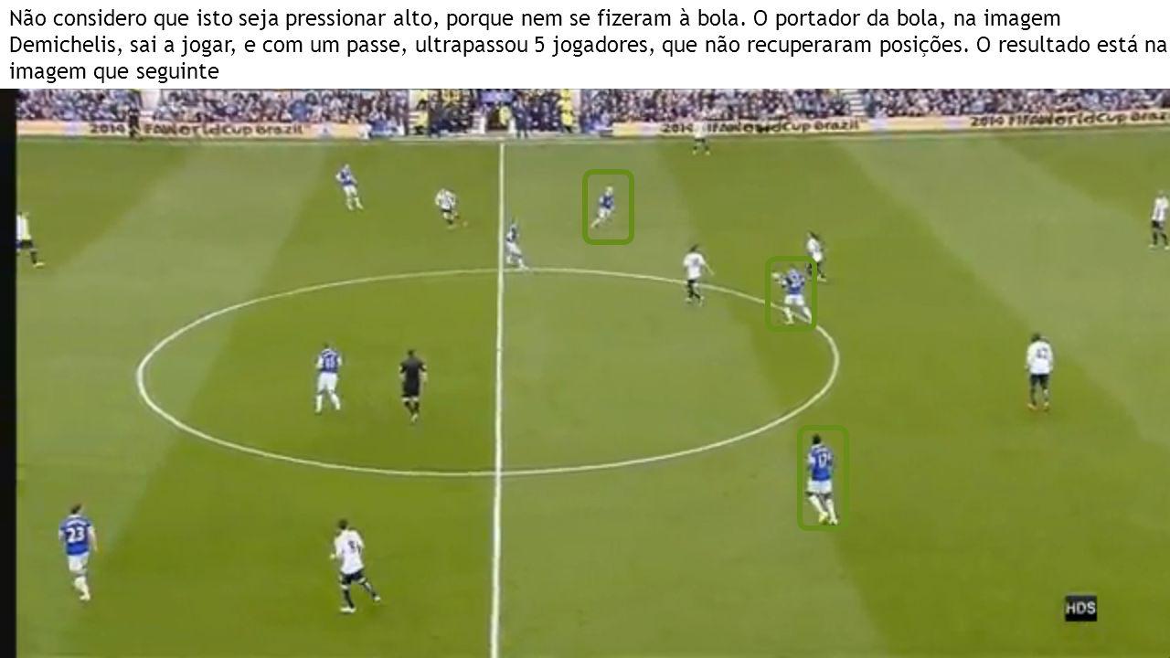 Três situações de 1x1, uma contenção com cobertura defensiva mais um jogador a ocupar o espaço em frente aos defesas.