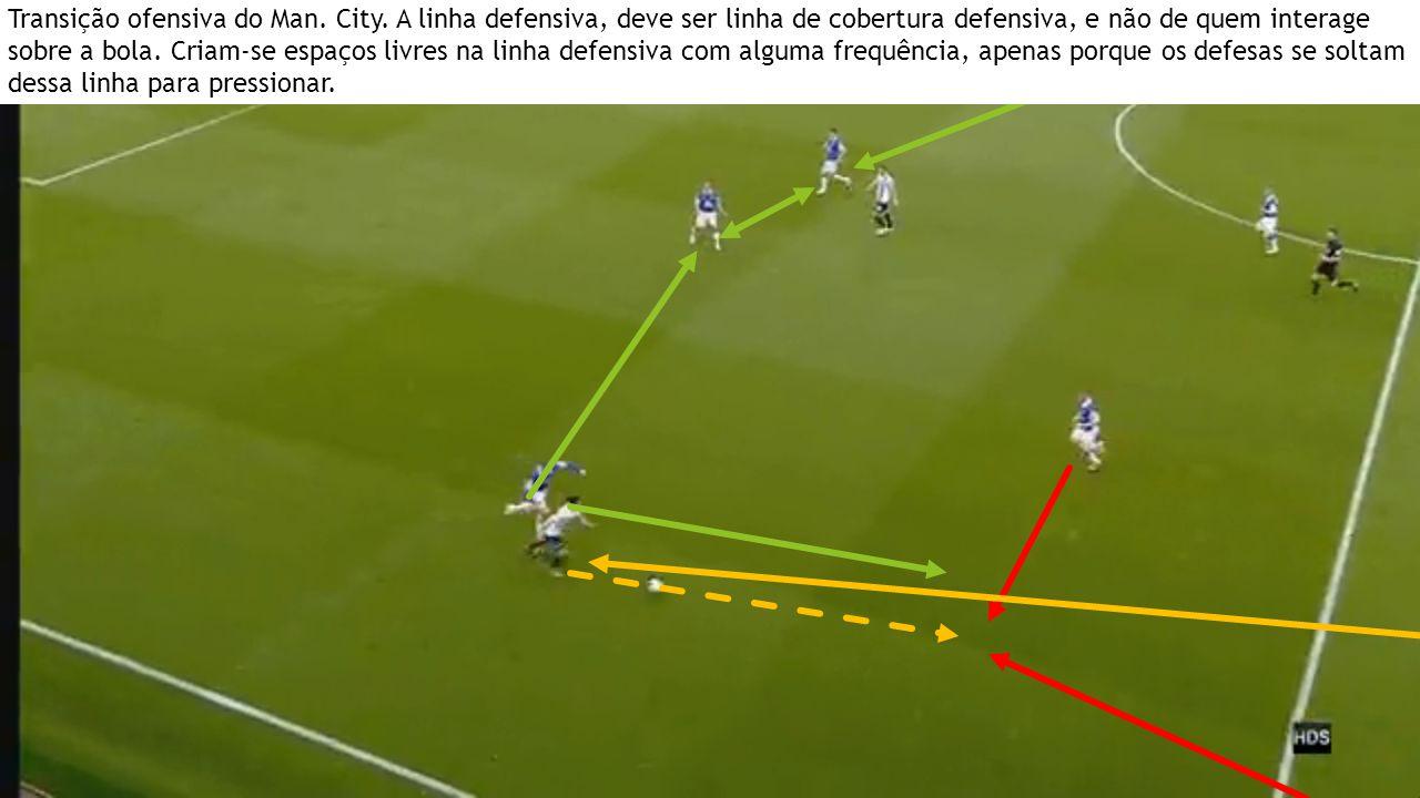 Transição ofensiva do Man. City. A linha defensiva, deve ser linha de cobertura defensiva, e não de quem interage sobre a bola. Criam-se espaços livre