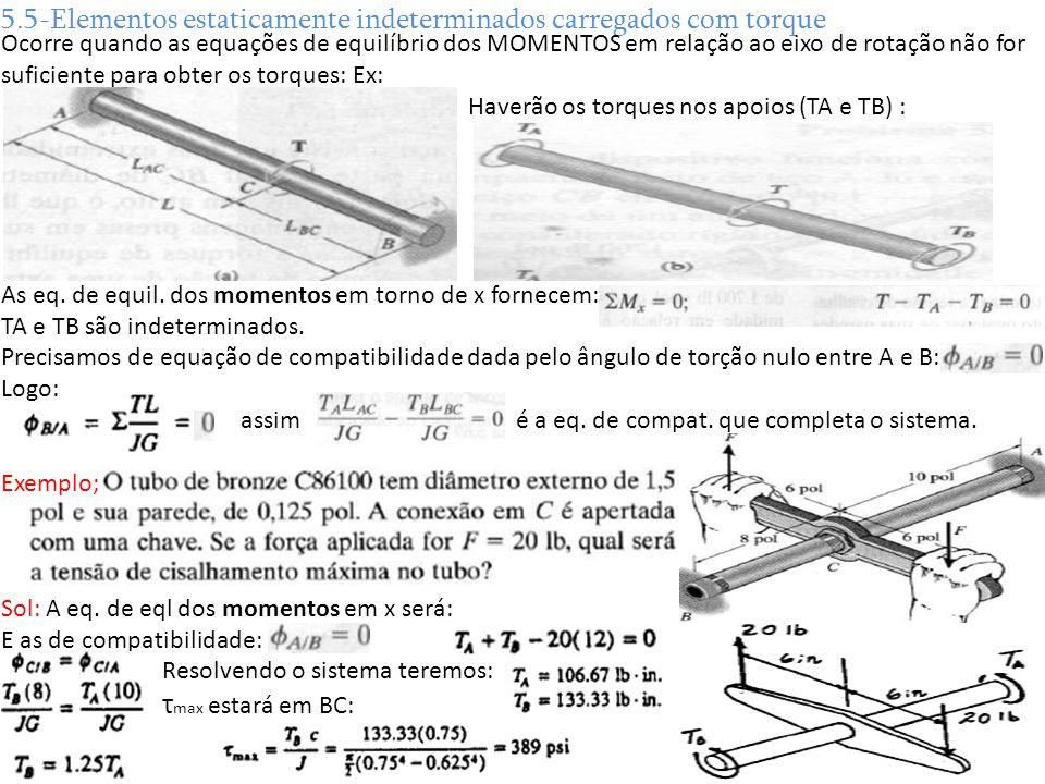 5.5-Elementos estaticamente indeterminados carregados com torque Ocorre quando as equações de equilíbrio dos MOMENTOS em relação ao eixo de rotação nã