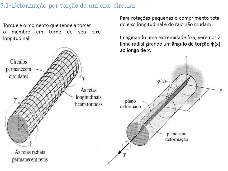 5.1-Deformação por torção de um eixo circular Torque é o momento que tende a torcer o membro em torno de seu eixo longitudinal. Para rotações pequenas