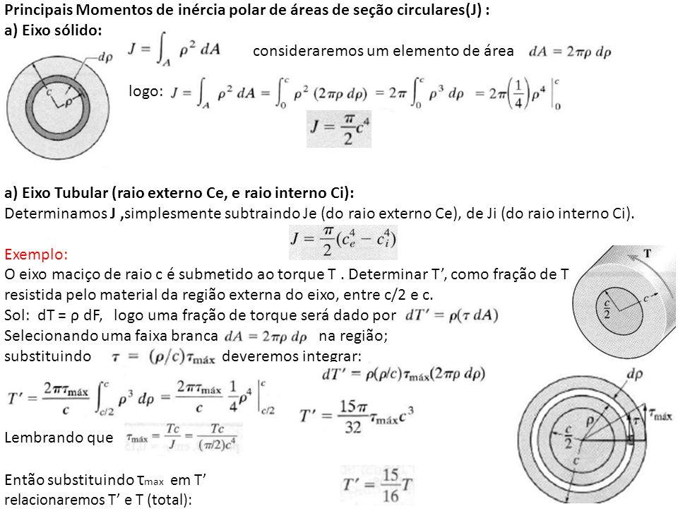 Principais Momentos de inércia polar de áreas de seção circulares(J) : a) Eixo sólido: consideraremos um elemento de área logo: a) Eixo Tubular (raio