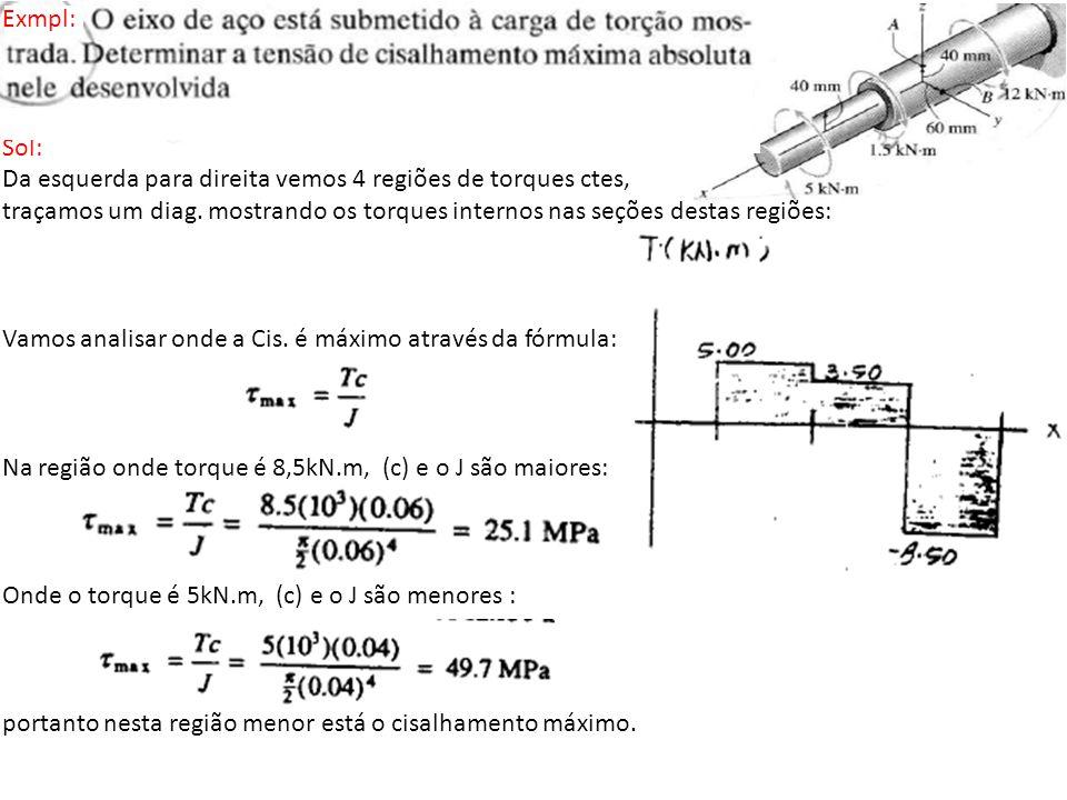 Exmpl: Sol: Da esquerda para direita vemos 4 regiões de torques ctes, traçamos um diag. mostrando os torques internos nas seções destas regiões: Vamos