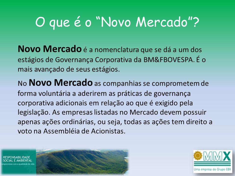 O que é o Novo Mercado? Novo Mercado é a nomenclatura que se dá a um dos estágios de Governança Corporativa da BM&FBOVESPA. É o mais avançado de seus
