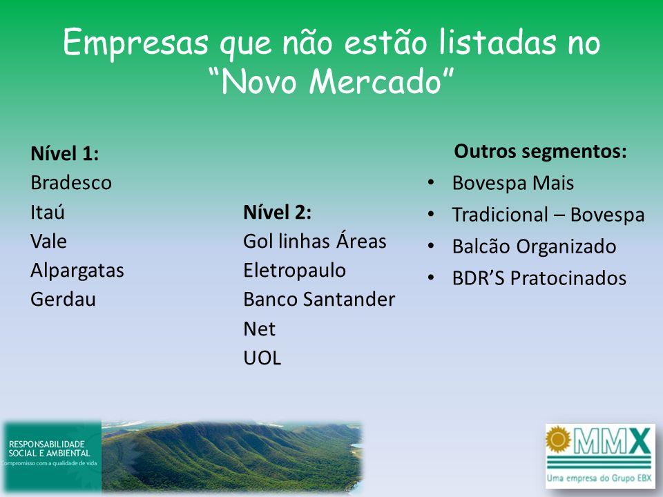 Empresas que não estão listadas no Novo Mercado Nível 1: Bradesco Itaú Vale Alpargatas Gerdau Nível 2: Gol linhas Áreas Eletropaulo Banco Santander Ne
