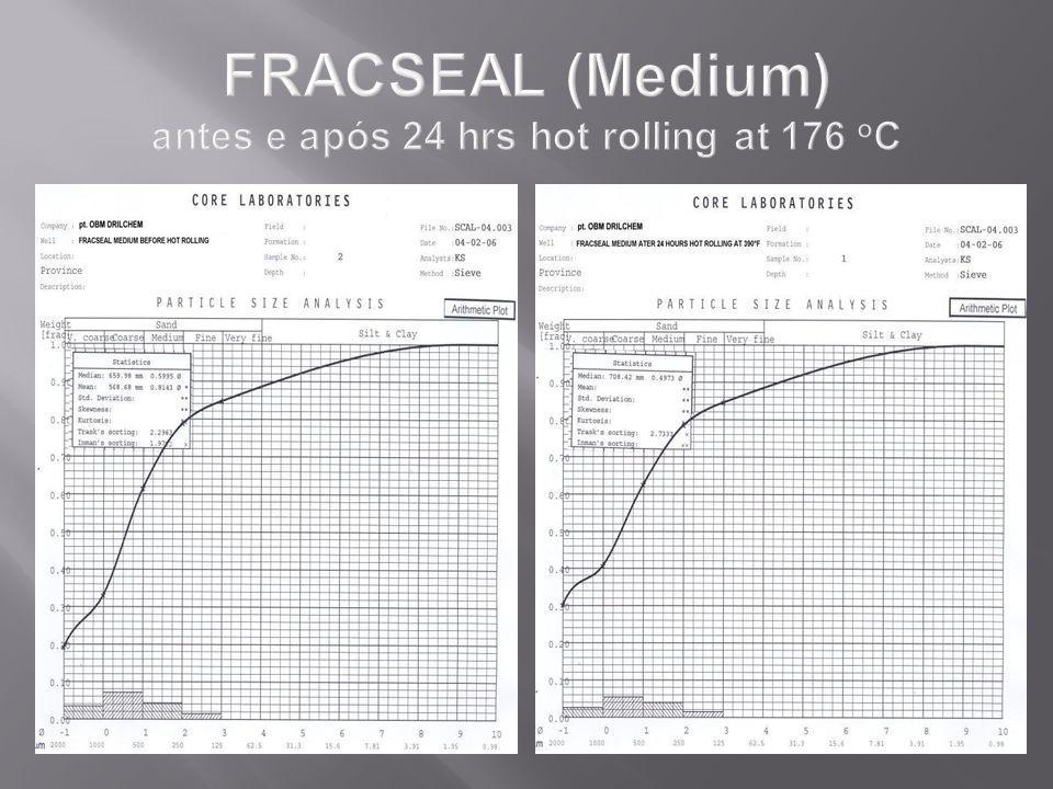 FRACSEAL (Medium) antes e após 24 hrs hot rolling at 176 o C