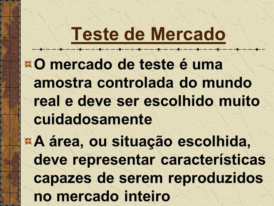 Teste de Mercado O mercado de teste é uma amostra controlada do mundo real e deve ser escolhido muito cuidadosamente A área, ou situação escolhida, de