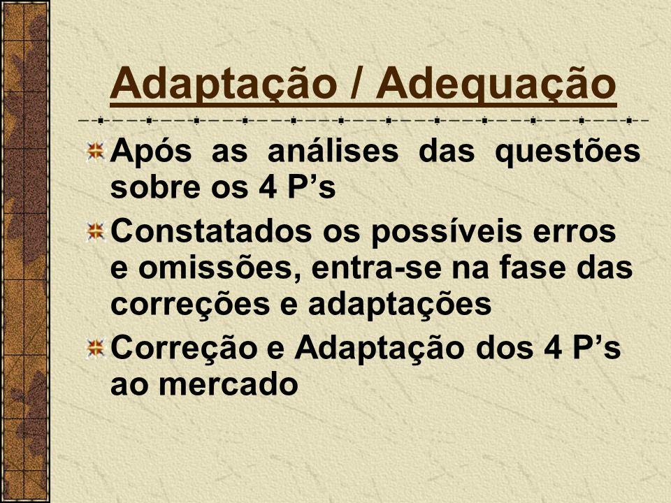Adaptação / Adequação Após as análises das questões sobre os 4 Ps Constatados os possíveis erros e omissões, entra-se na fase das correções e adaptaçõ