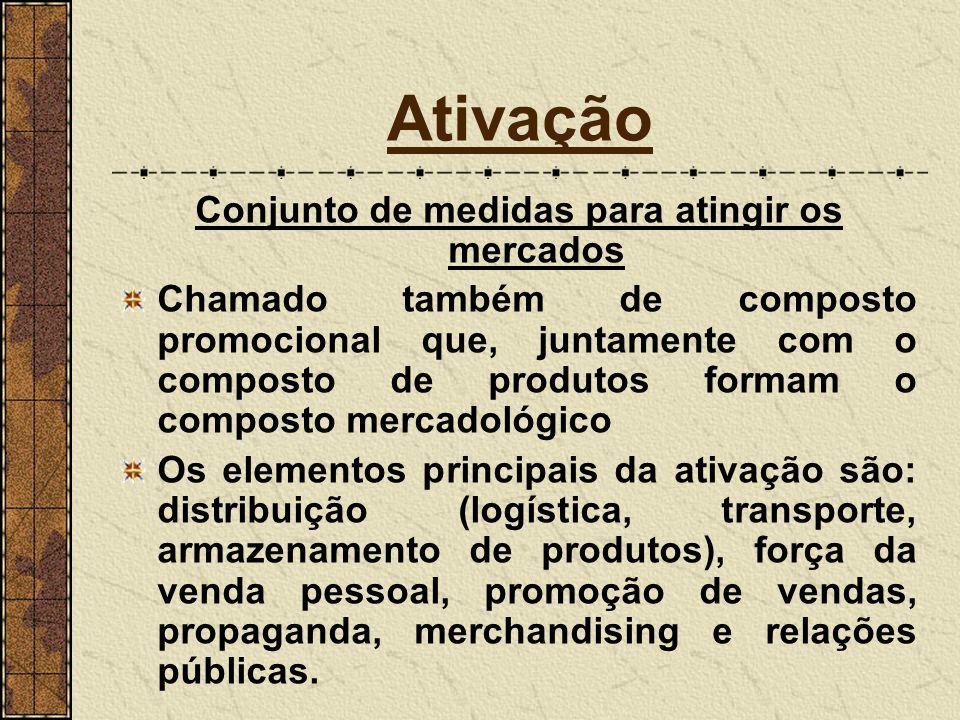Ativação Conjunto de medidas para atingir os mercados Chamado também de composto promocional que, juntamente com o composto de produtos formam o compo