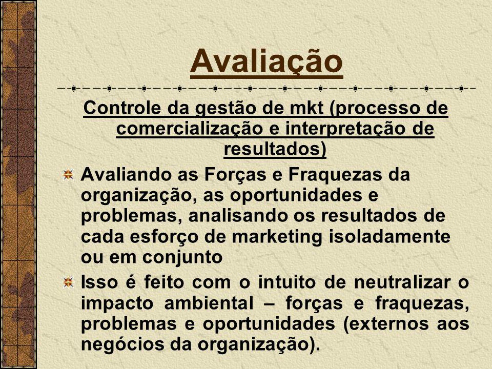 Avaliação Avaliar sempre toda a operação de Produção, Distribuição, Vendas e Divulgação e voltar periodicamente ao A da ANÁLISE fechando assim o ciclo de Marketing