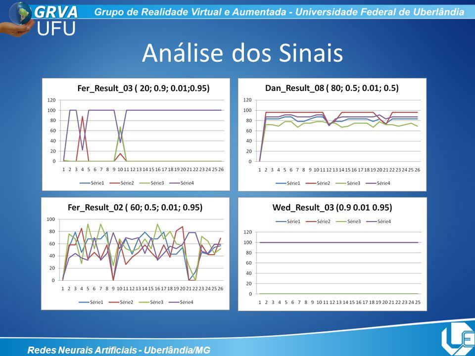 Análise dos Sinais Redes Neurais Artificiais - Uberlândia/MG