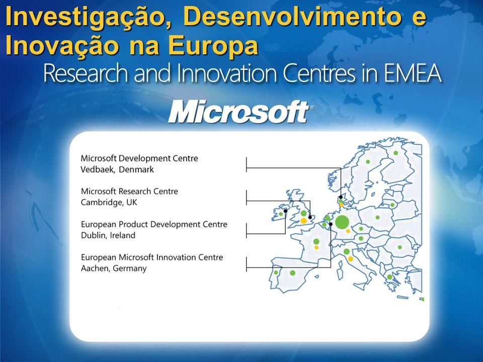 Investigação, Desenvolvimento e Inovação na Europa