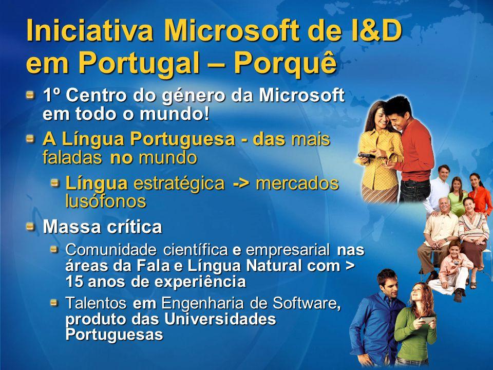 Iniciativa Microsoft de I&D em Portugal – Porquê Apoio Governo Português à I&D de tecnologias de FLN Portuguesa Estabilidade política e social -> IDE em I&D IDE 10M nos próximos 5 anos Geração de emprego altamente qualificado 25 postos directos 50 postos indirectos