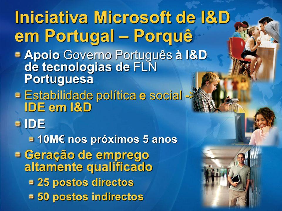 Iniciativa Microsoft de I&D em Portugal – Porquê Apoio Governo Português à I&D de tecnologias de FLN Portuguesa Estabilidade política e social -> IDE
