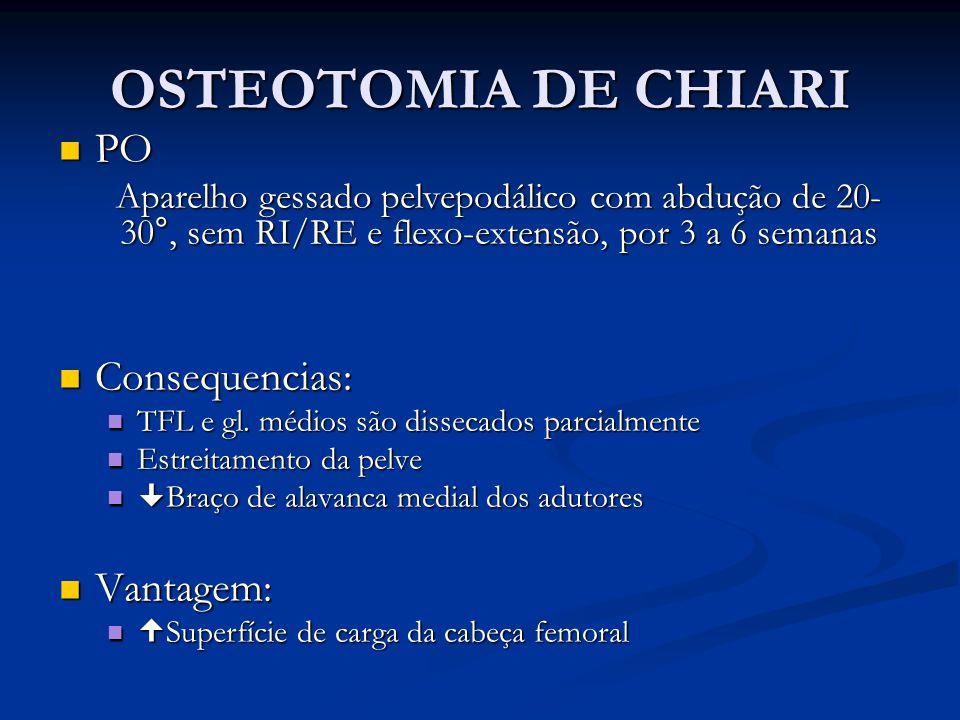 OSTEOTOMIA DE CHIARI PO PO Aparelho gessado pelvepodálico com abdução de 20- 30°, sem RI/RE e flexo-extensão, por 3 a 6 semanas Consequencias: Consequ