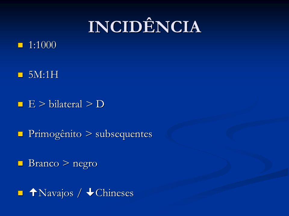 INCIDÊNCIA 1:1000 1:1000 5M:1H 5M:1H E > bilateral > D E > bilateral > D Primogênito > subsequentes Primogênito > subsequentes Branco > negro Branco >