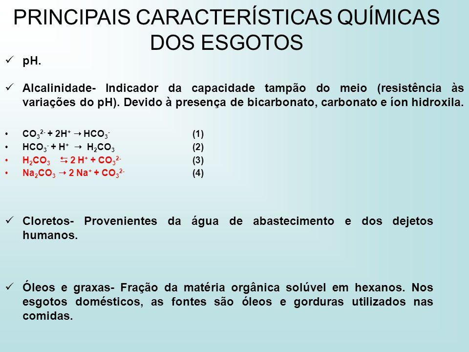 PRINCIPAIS CARACTERÍSTICAS QUÍMICAS DOS ESGOTOS pH. Cloretos- Provenientes da água de abastecimento e dos dejetos humanos. Alcalinidade- Indicador da