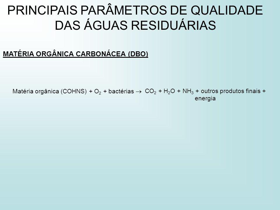 PRINCIPAIS PARÂMETROS DE QUALIDADE DAS ÁGUAS RESIDUÁRIAS MATÉRIA ORGÂNICA CARBONÁCEA (DBO) Matéria orgânica (COHNS) + O 2 + bactérias CO 2 + H 2 O + N