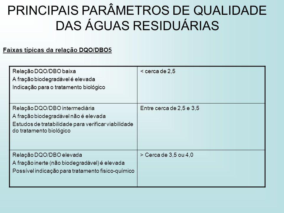 PRINCIPAIS PARÂMETROS DE QUALIDADE DAS ÁGUAS RESIDUÁRIAS Faixas típicas da relação DQO/DBO5 Relação DQO/DBO baixa A fração biodegradável é elevada Ind