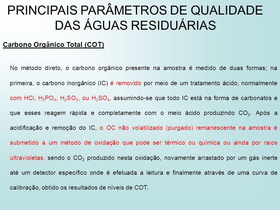 PRINCIPAIS PARÂMETROS DE QUALIDADE DAS ÁGUAS RESIDUÁRIAS Carbono Orgânico Total (COT) No método direto, o carbono orgânico presente na amostra é medid