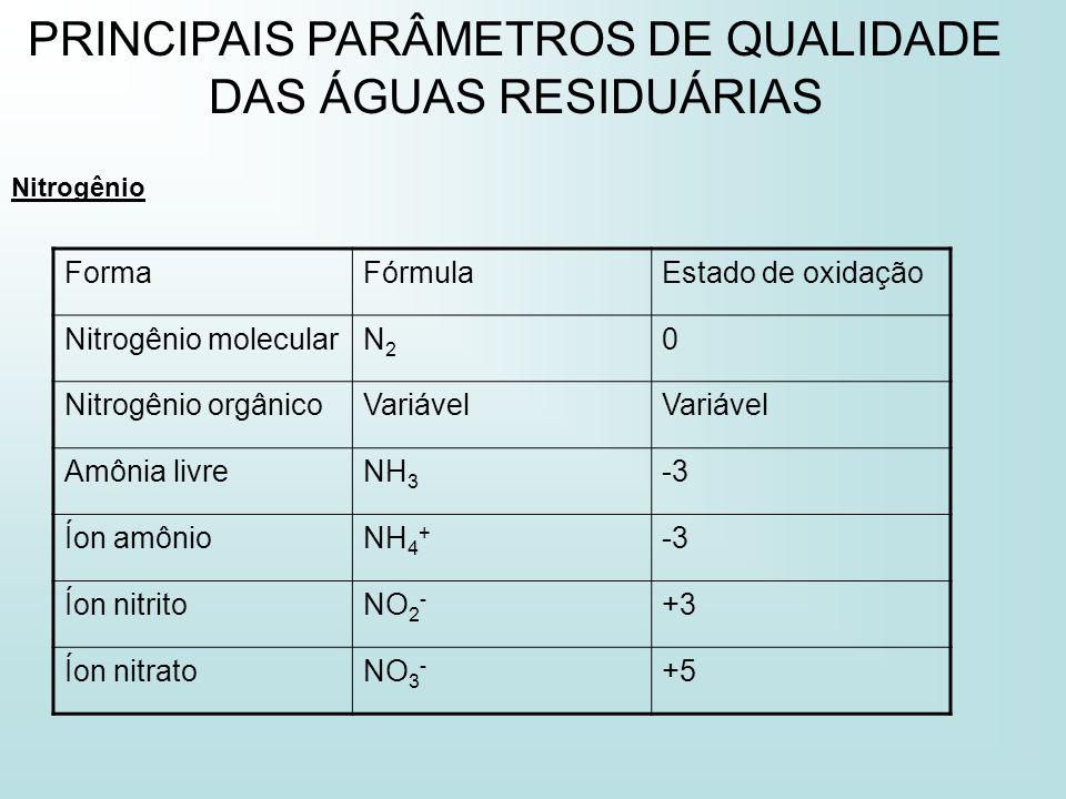 PRINCIPAIS PARÂMETROS DE QUALIDADE DAS ÁGUAS RESIDUÁRIAS Nitrogênio FormaFórmulaEstado de oxidação Nitrogênio molecularN2N2 0 Nitrogênio orgânicoVariá