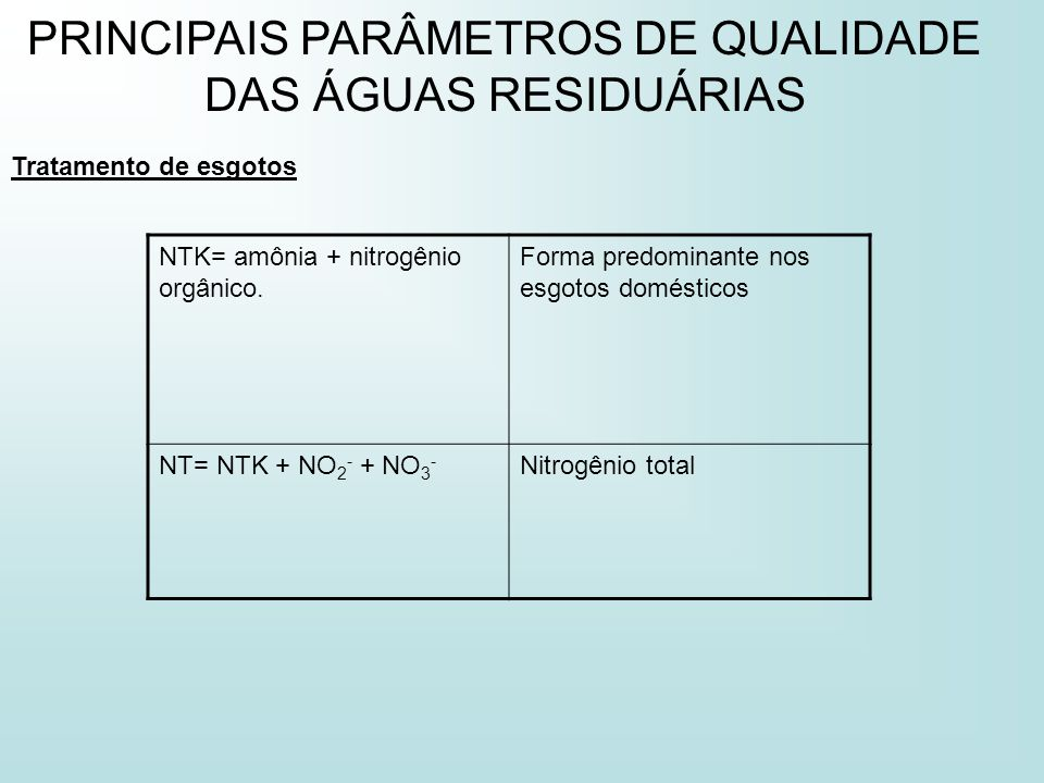 PRINCIPAIS PARÂMETROS DE QUALIDADE DAS ÁGUAS RESIDUÁRIAS Tratamento de esgotos NTK= amônia + nitrogênio orgânico. Forma predominante nos esgotos domés