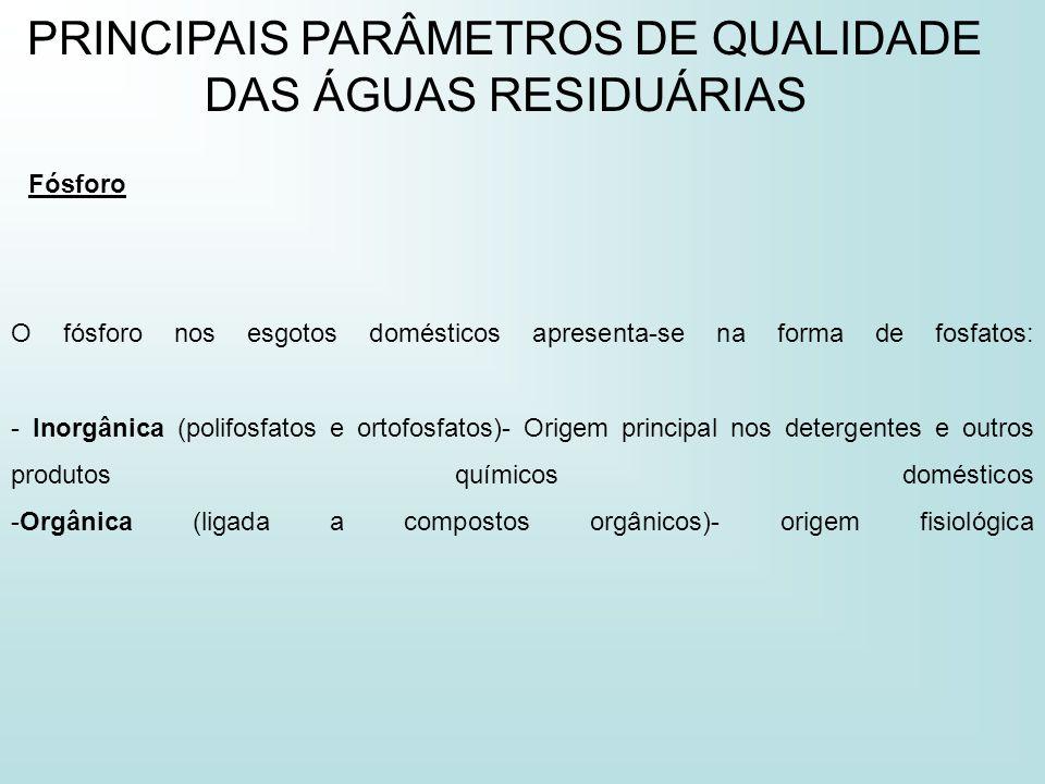 PRINCIPAIS PARÂMETROS DE QUALIDADE DAS ÁGUAS RESIDUÁRIAS O fósforo nos esgotos domésticos apresenta-se na forma de fosfatos: - Inorgânica (polifosfato