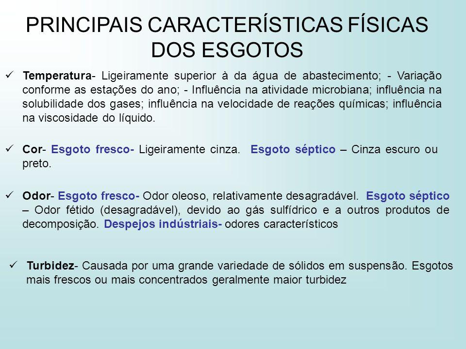 PRINCIPAIS PARÂMETROS DE QUALIDADE DAS ÁGUAS RESIDUÁRIAS Sólidos.