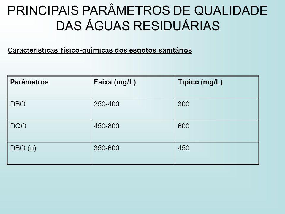 PRINCIPAIS PARÂMETROS DE QUALIDADE DAS ÁGUAS RESIDUÁRIAS Características físico-químicas dos esgotos sanitários ParâmetrosFaixa (mg/L)Típico (mg/L) DB