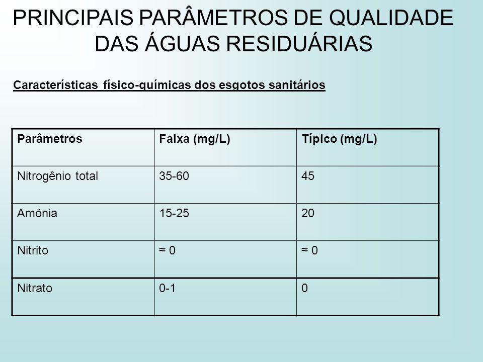 PRINCIPAIS PARÂMETROS DE QUALIDADE DAS ÁGUAS RESIDUÁRIAS Características físico-químicas dos esgotos sanitários ParâmetrosFaixa (mg/L)Típico (mg/L) Ni