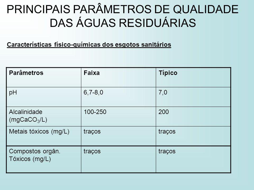 PRINCIPAIS PARÂMETROS DE QUALIDADE DAS ÁGUAS RESIDUÁRIAS Características físico-químicas dos esgotos sanitários ParâmetrosFaixaTípico pH6,7-8,07,0 Alc