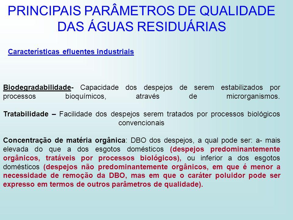 PRINCIPAIS PARÂMETROS DE QUALIDADE DAS ÁGUAS RESIDUÁRIAS Características efluentes industriais Biodegradabilidade- Capacidade dos despejos de serem es
