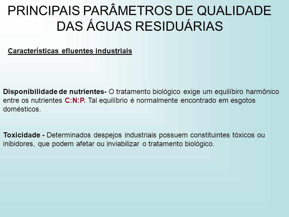 PRINCIPAIS PARÂMETROS DE QUALIDADE DAS ÁGUAS RESIDUÁRIAS Características efluentes industriais Disponibilidade de nutrientes- O tratamento biológico e