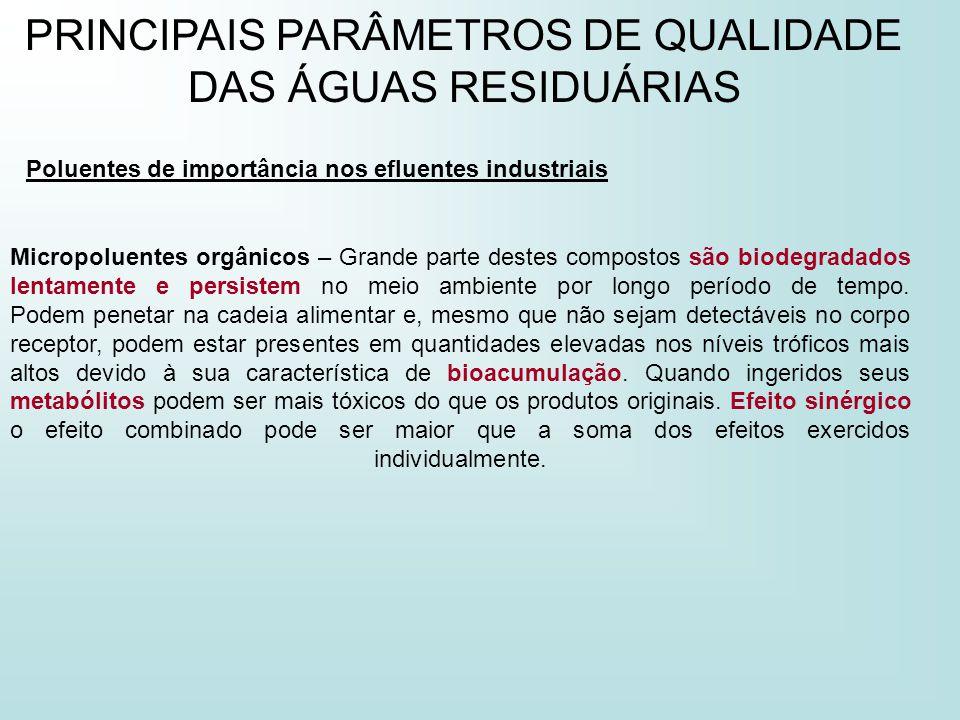 PRINCIPAIS PARÂMETROS DE QUALIDADE DAS ÁGUAS RESIDUÁRIAS Poluentes de importância nos efluentes industriais Micropoluentes orgânicos – Grande parte de