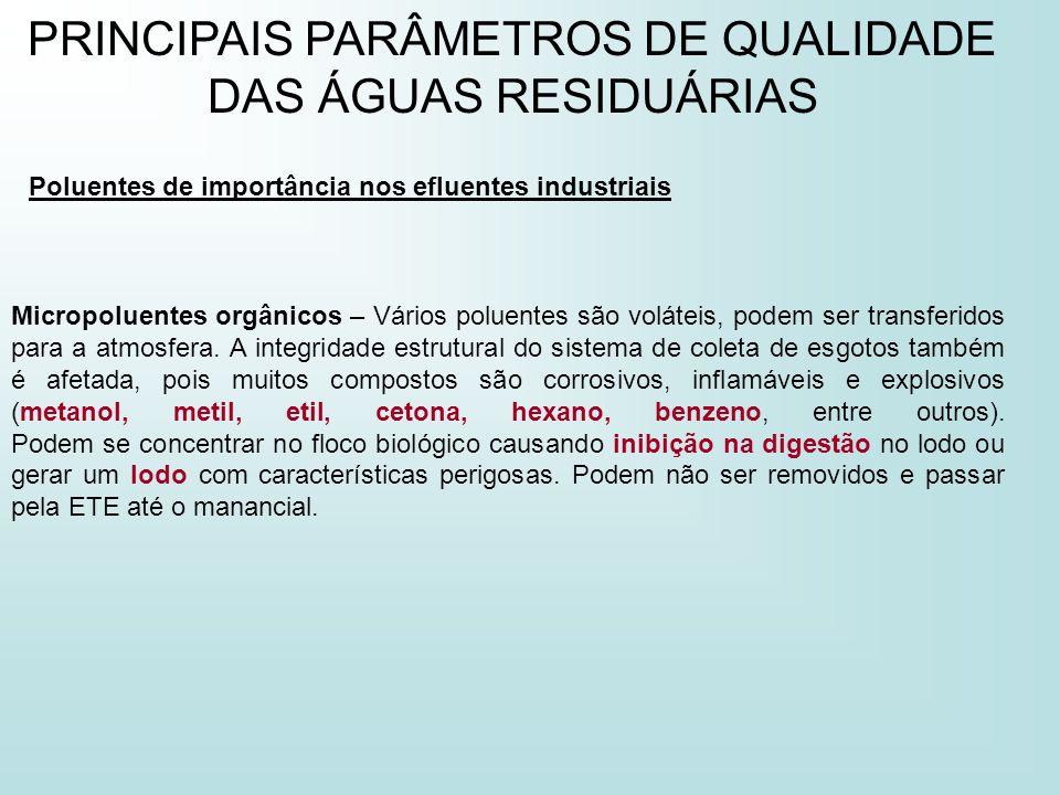PRINCIPAIS PARÂMETROS DE QUALIDADE DAS ÁGUAS RESIDUÁRIAS Poluentes de importância nos efluentes industriais Micropoluentes orgânicos – Vários poluente
