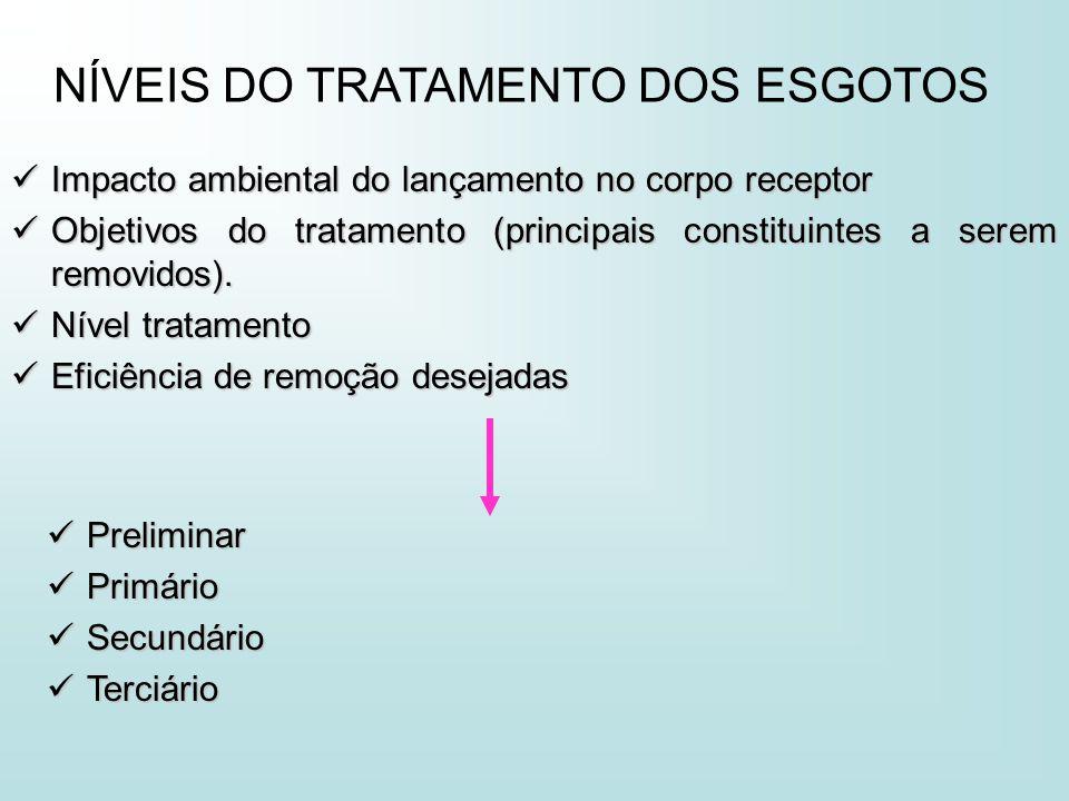 NÍVEIS DO TRATAMENTO DOS ESGOTOS Impacto ambiental do lançamento no corpo receptor Impacto ambiental do lançamento no corpo receptor Objetivos do trat