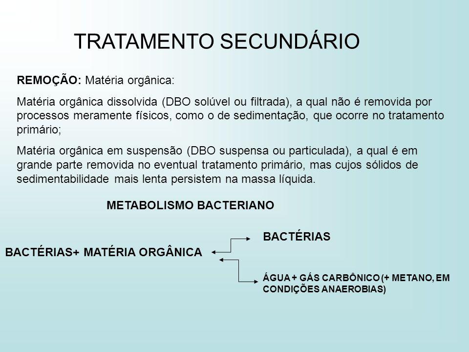 TRATAMENTO SECUNDÁRIO REMOÇÃO: Matéria orgânica: Matéria orgânica dissolvida (DBO solúvel ou filtrada), a qual não é removida por processos meramente