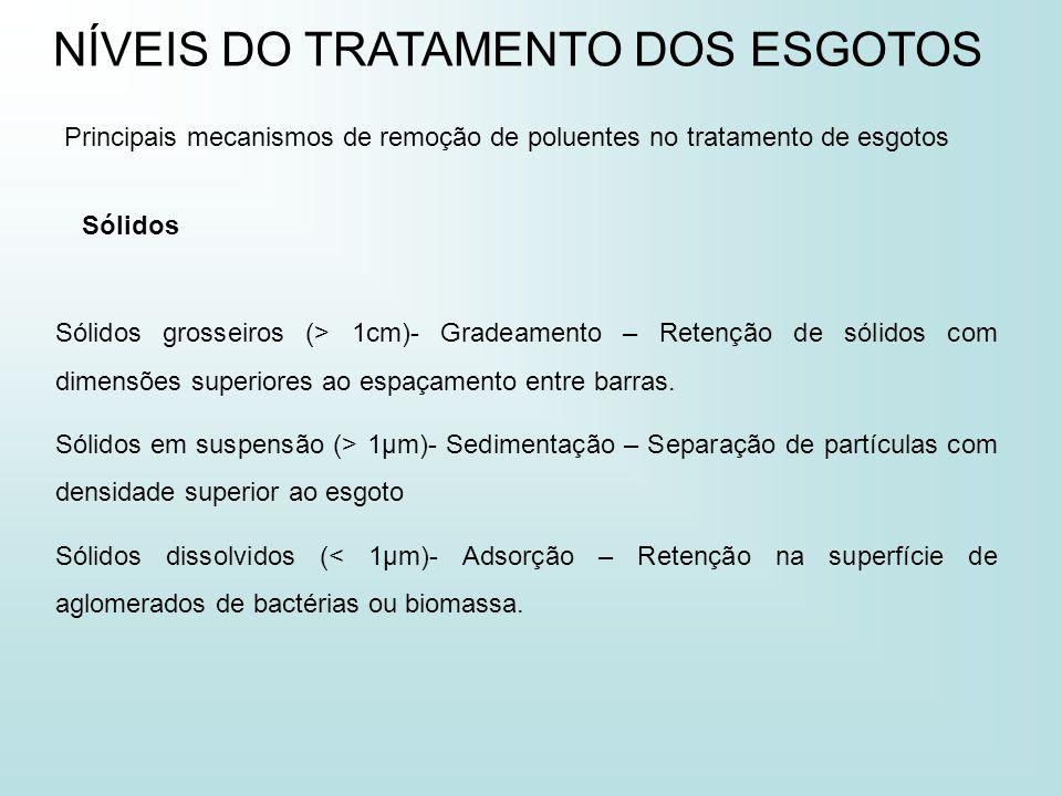 Principais mecanismos de remoção de poluentes no tratamento de esgotos NÍVEIS DO TRATAMENTO DOS ESGOTOS Sólidos Sólidos grosseiros (> 1cm)- Gradeament