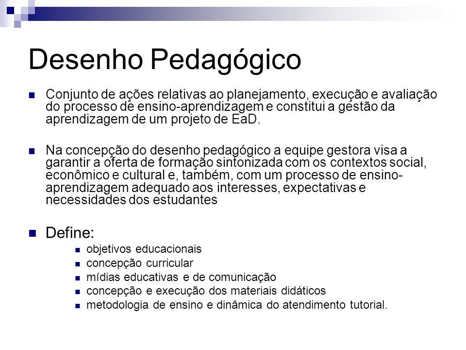 Desenho Pedagógico Conjunto de ações relativas ao planejamento, execução e avaliação do processo de ensino-aprendizagem e constitui a gestão da aprendizagem de um projeto de EaD.