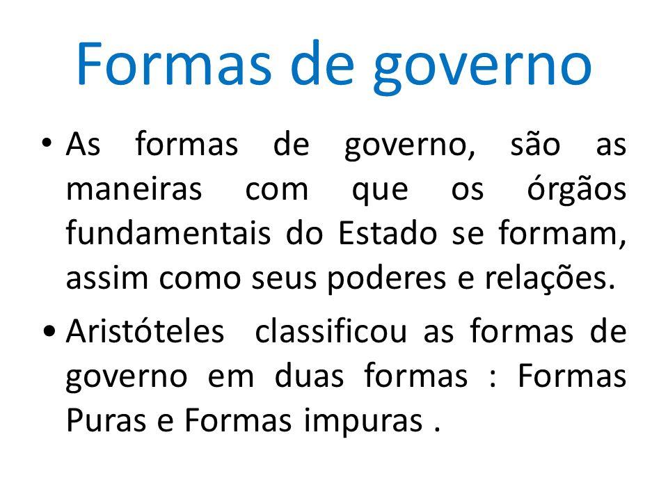 Formas Puras : Monarquia; Aristocracia; Politéia. Formas Impuras : Tirania; Oligarquia; Demagogia.