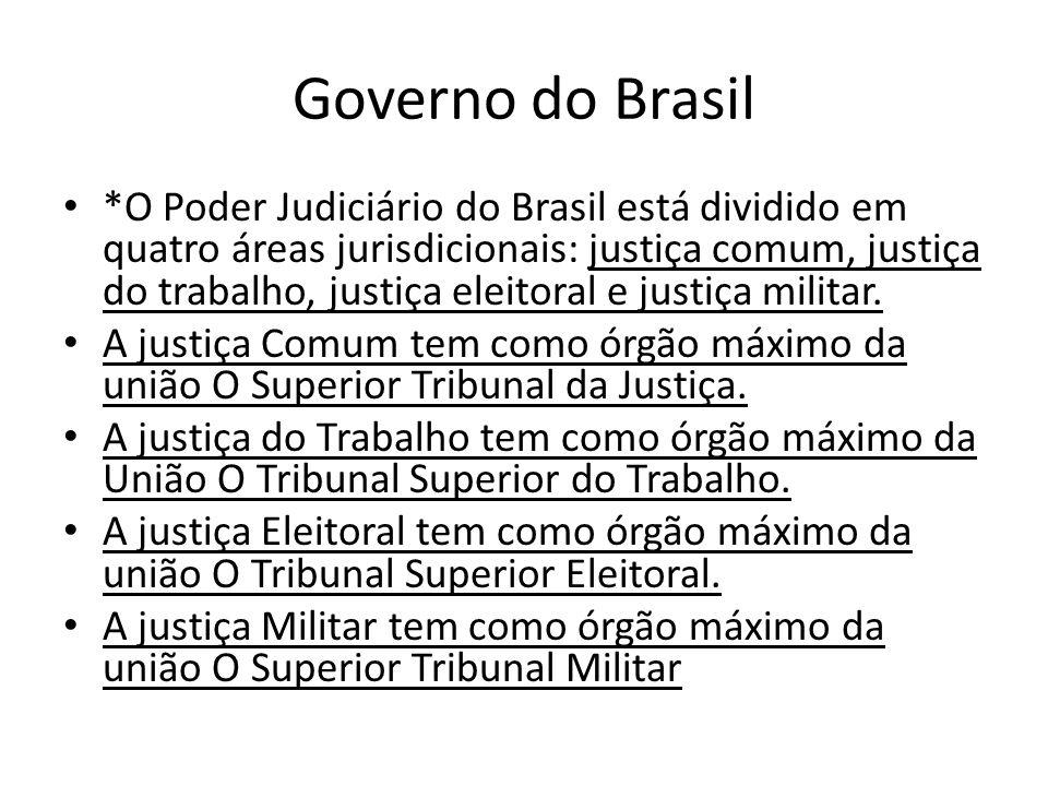 Governo do Brasil *O Poder Judiciário do Brasil está dividido em quatro áreas jurisdicionais: justiça comum, justiça do trabalho, justiça eleitoral e