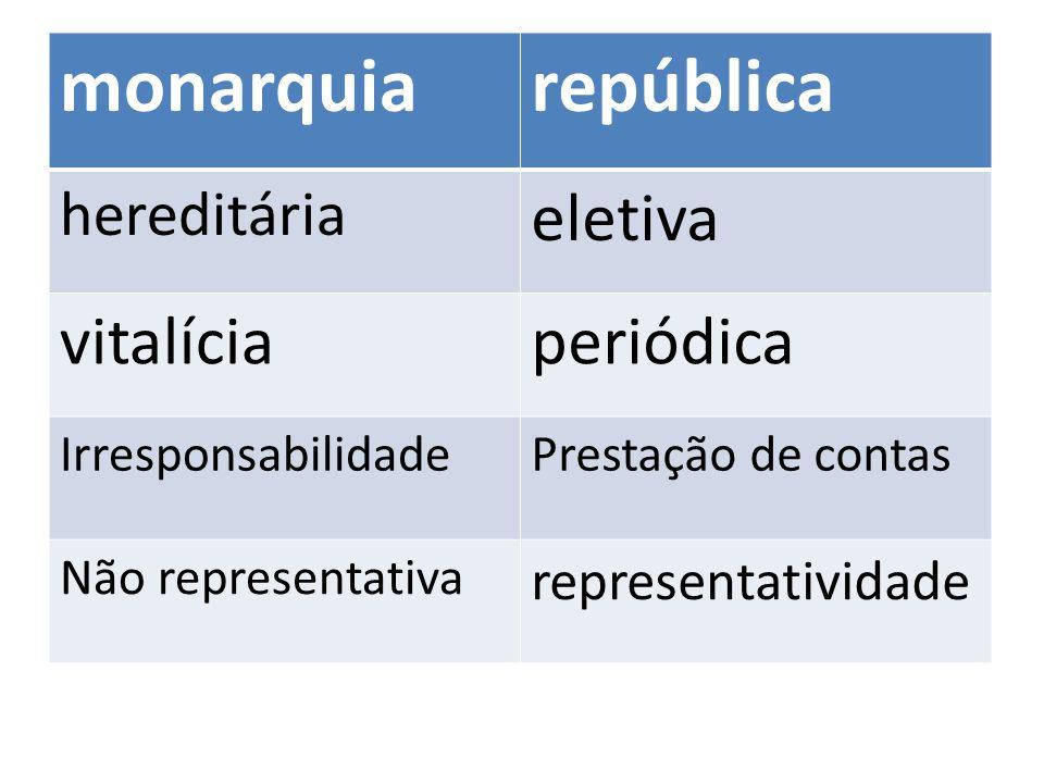 ESTADO FEDERATIVO ESTADO FEDERATIVO BRASILEIRO