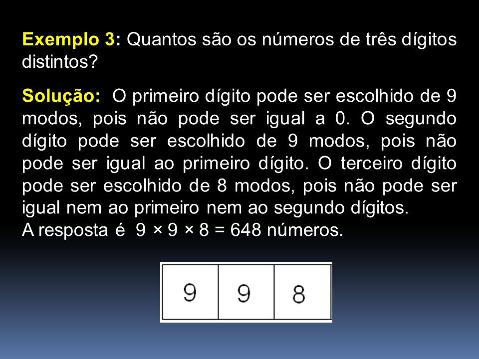 Exemplo 3: Quantos são os números de três dígitos distintos? Solução: O primeiro dígito pode ser escolhido de 9 modos, pois não pode ser igual a 0. O