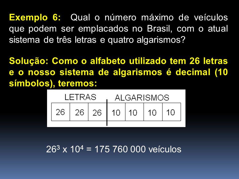 Exemplo 6: Qual o número máximo de veículos que podem ser emplacados no Brasil, com o atual sistema de três letras e quatro algarismos? Solução: Como