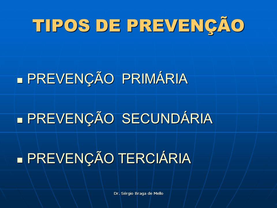 Dr. Sérgio Braga de Mello TIPOS DE PREVENÇÃO PREVENÇÃO PRIMÁRIA PREVENÇÃO SECUNDÁRIA PREVENÇÃO TERCIÁRIA