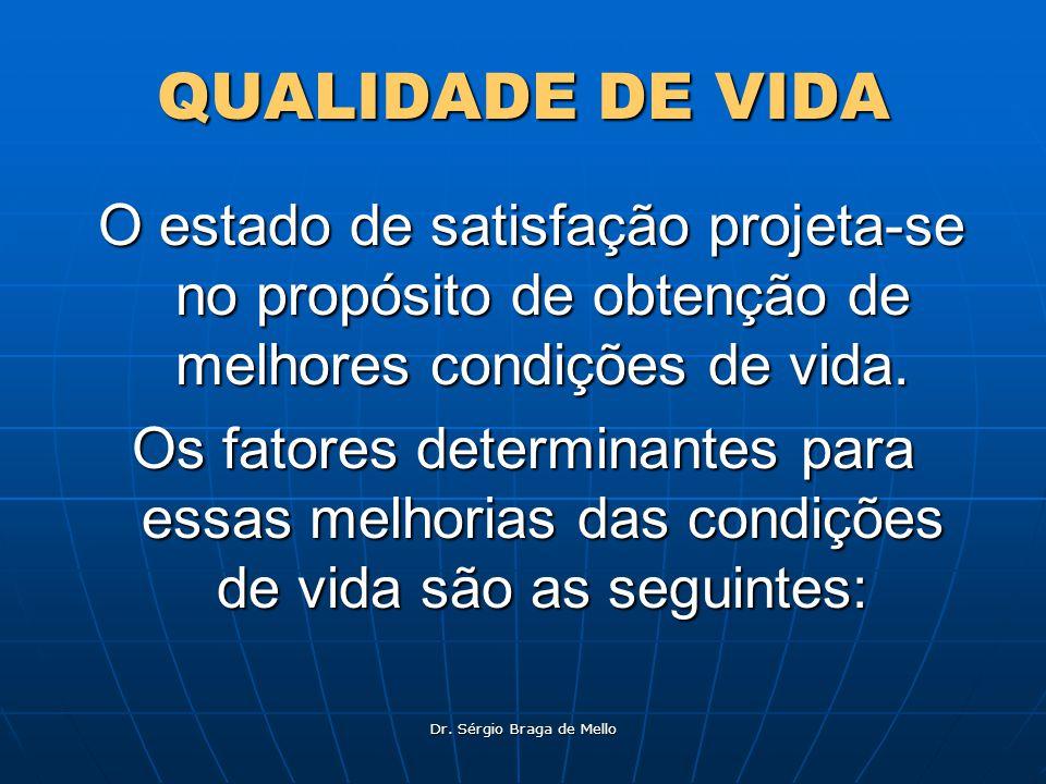 Dr. Sérgio Braga de Mello QUALIDADE DE VIDA O estado de satisfação projeta-se no propósito de obtenção de melhores condições de vida. O estado de sati