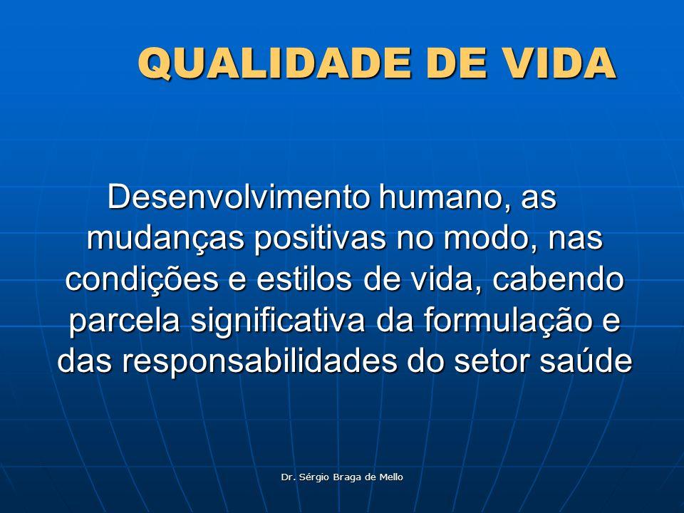 Dr. Sérgio Braga de Mello QUALIDADE DE VIDA Desenvolvimento humano, as mudanças positivas no modo, nas condições e estilos de vida, cabendo parcela si