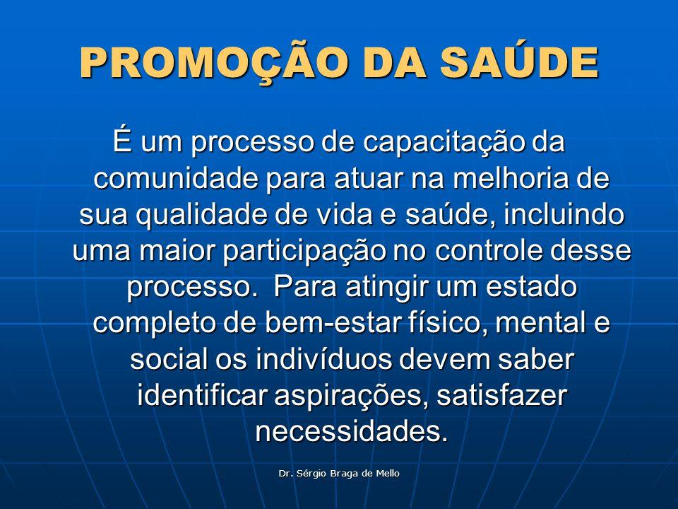 Dr. Sérgio Braga de Mello PROMOÇÃO DA SAÚDE É um processo de capacitação da comunidade para atuar na melhoria de sua qualidade de vida e saúde, inclui