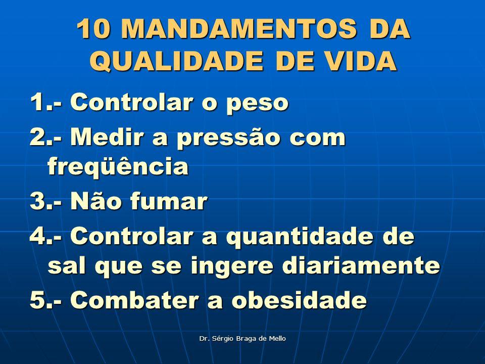 Dr. Sérgio Braga de Mello 10 MANDAMENTOS DA QUALIDADE DE VIDA 1.- Controlar o peso 2.- Medir a pressão com freqüência 3.- Não fumar 4.- Controlar a qu